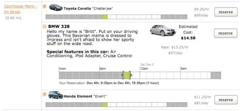 Zipcar Profiles